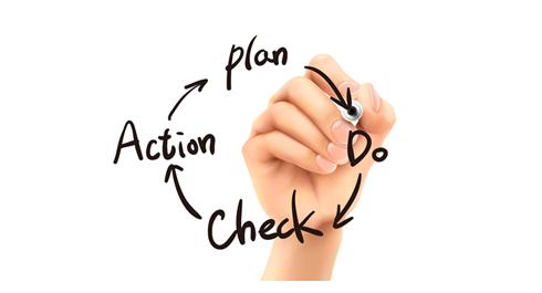 ECサイトの運営スキルはPDCAサイクルで取得する