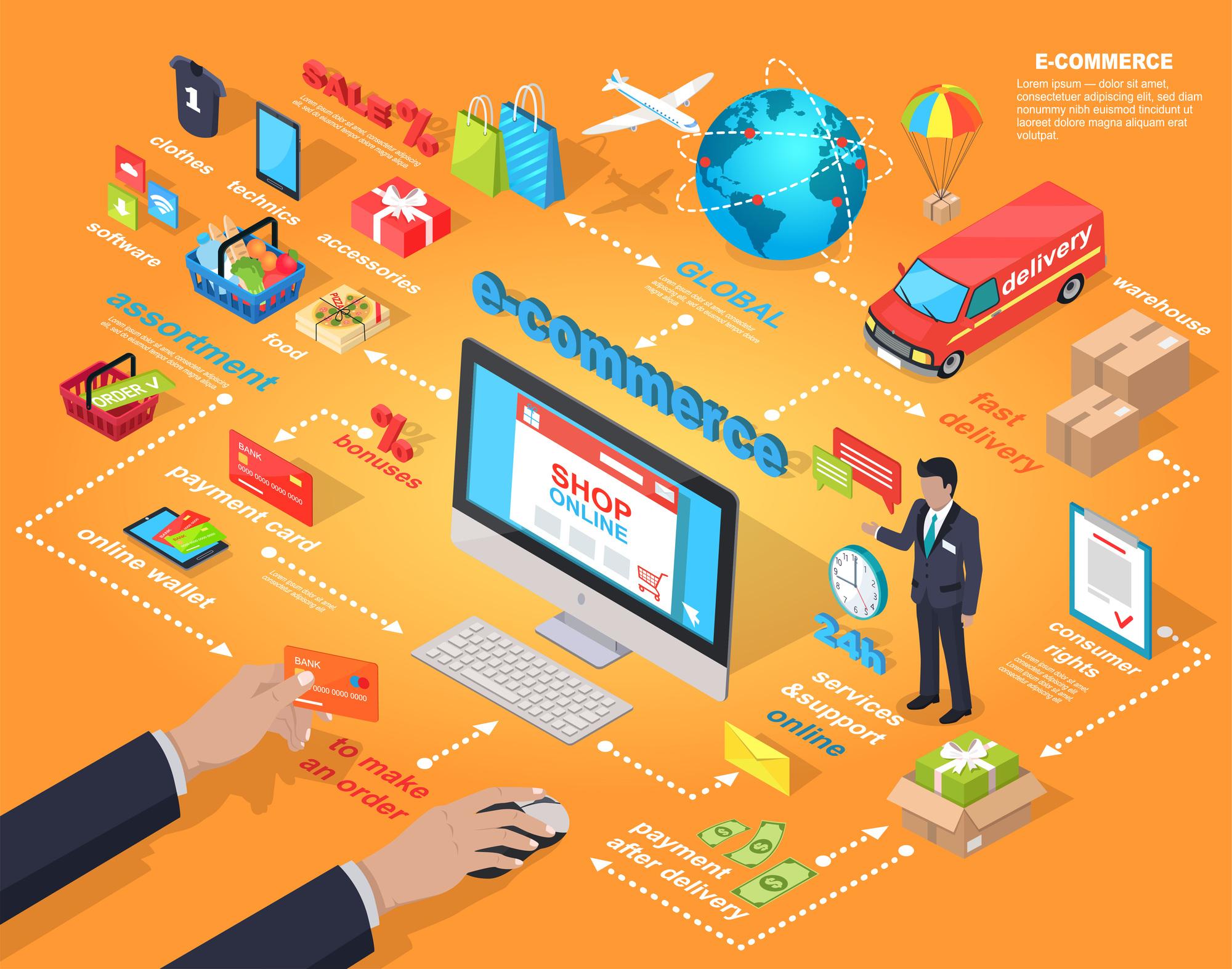 ECサイトの作り方と決済システムの重要性